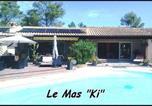 Le Mas Ki