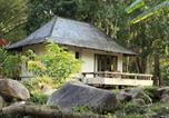 Villages vacances Mae Taeng - Charamai Resort-3