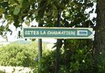 Hôtel Saint-Galmier - La Charmatière-1