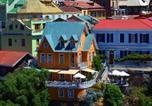 Hôtel Valparaíso - Hotel Brighton-4